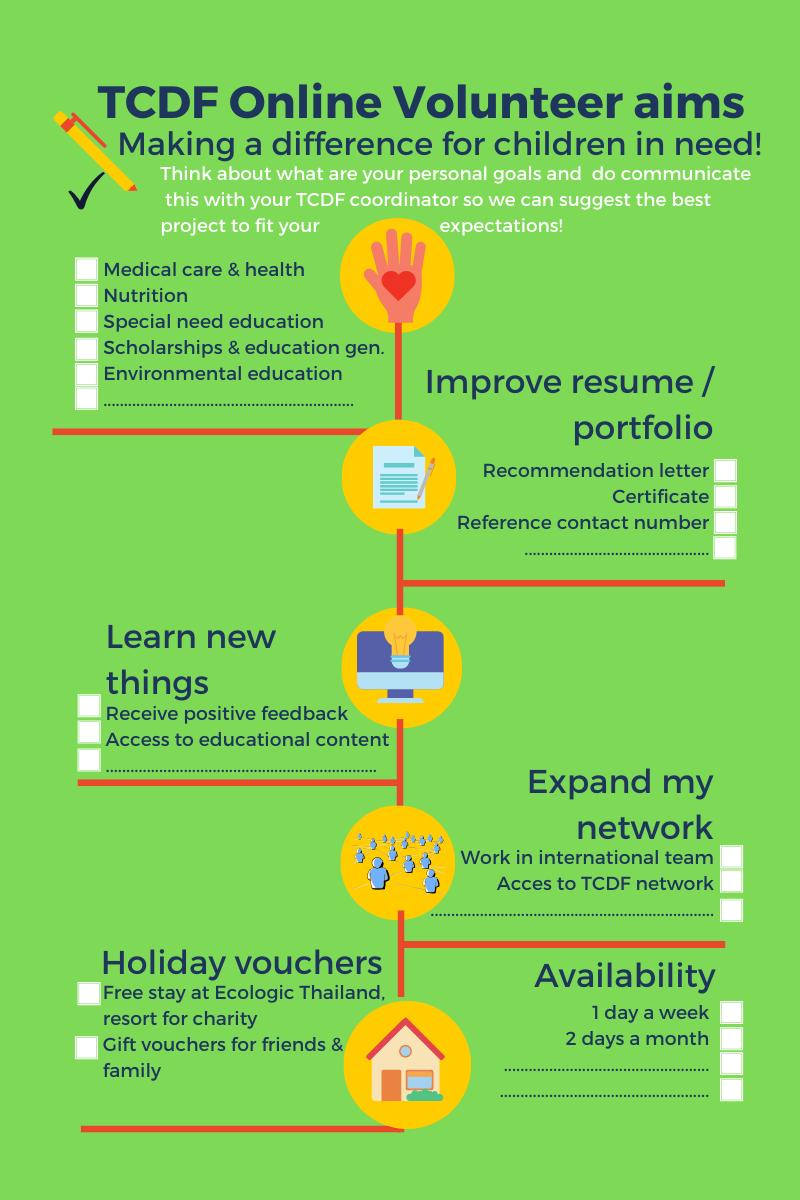 Volunteer goals